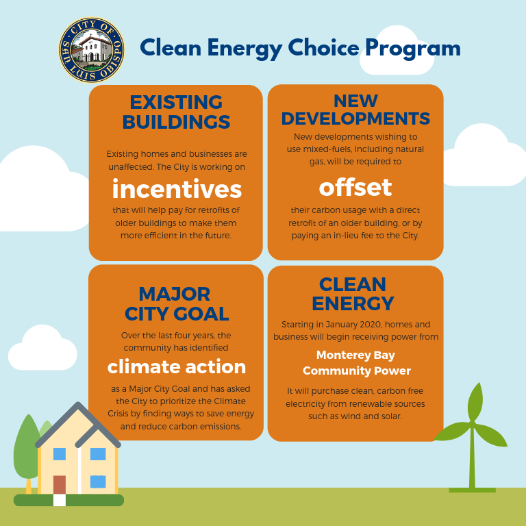 Clean Energy Choice for New Buildings | City of San Luis